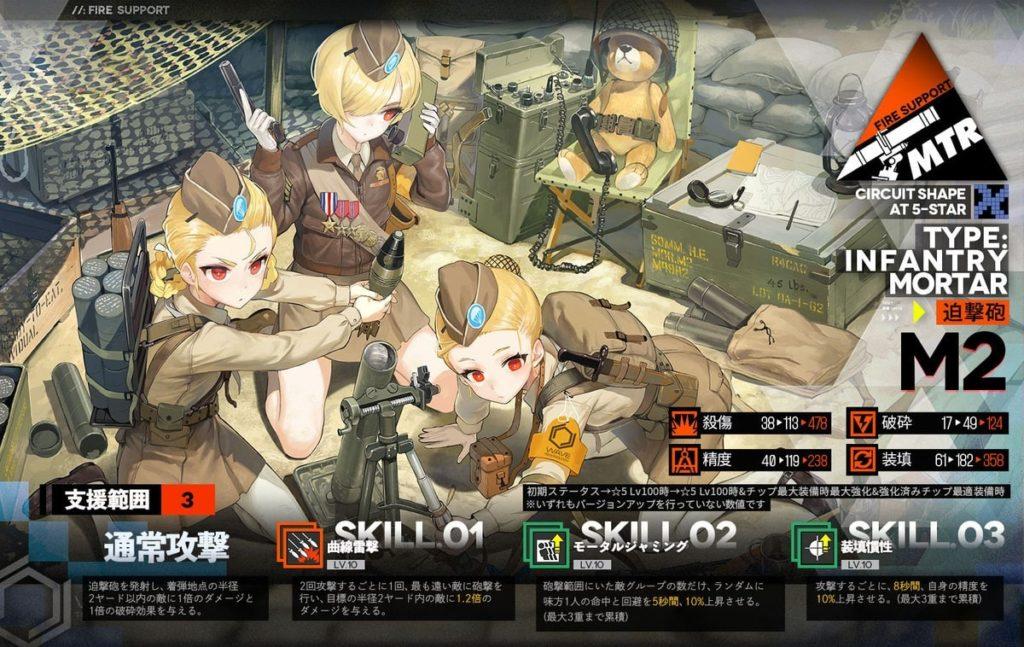 重装部隊M2