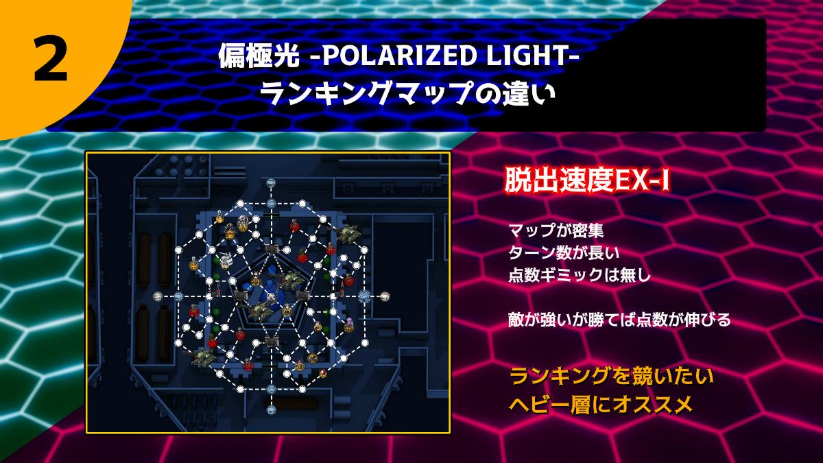 偏極光 -POLARIZED LIGHT- 夜ランキングマップ「脱出速度EX」は敵が強いが勝てば点数が伸びるため、ランキングを競いたいヘビー層にオススメ。