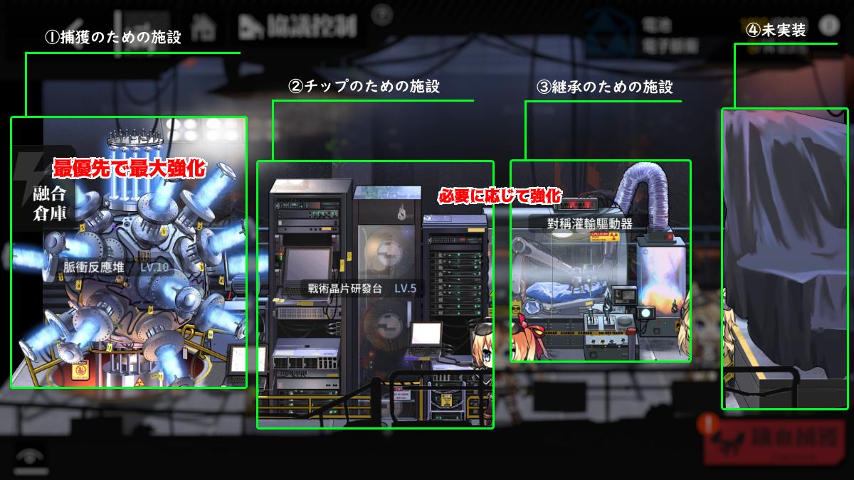 融合勢力が加わったことで新しく三つの施設が追加されます。左から順に捕獲施設、チップ施設、継承施設です。右端にあるよくわからないアレは現在未実装です。